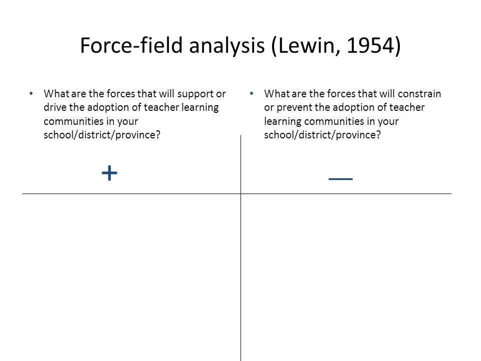 Force-field analysis (Lewin, 1954) What are the forces that will support or drive the adoption of teacher learning communities in your school/district/province.