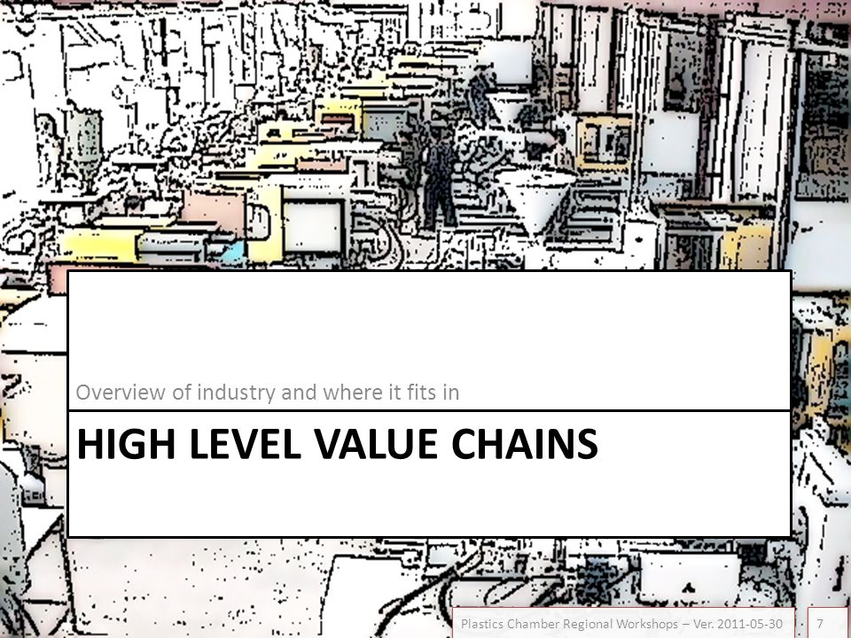 HIGH LEVEL VALUE CHAINS Overview of industry and where it fits in Plastics Chamber Regional Workshops – Ver.
