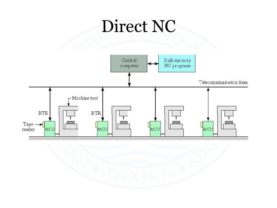 Direct NC