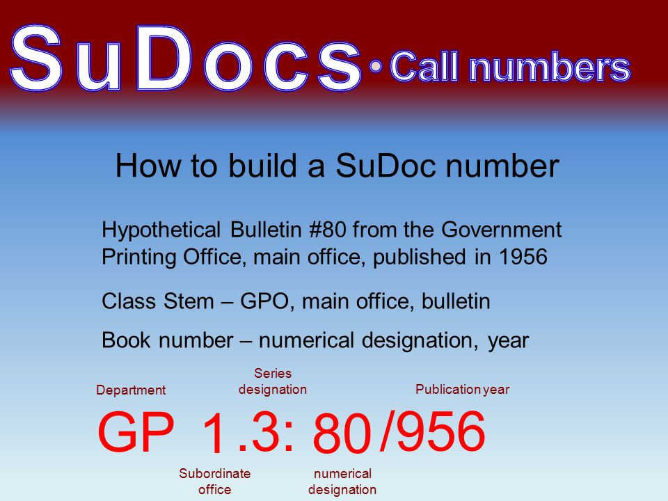 How to build a SuDoc number Hypothetical Bulletin #80 from the Government Printing Office, main office, published in 1956 Class Stem – GPO, main office, bulletin Department GP 1 Subordinate office Series designation.3: Book number – numerical designation, year 80 numerical designation Publication year /956
