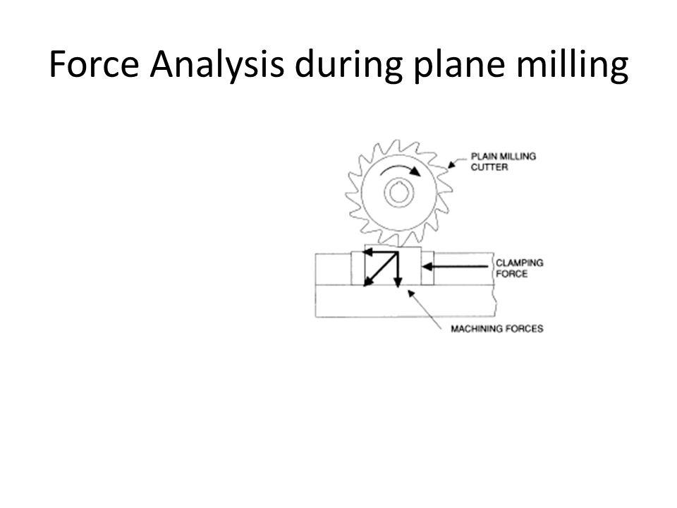 Force Analysis during plane milling