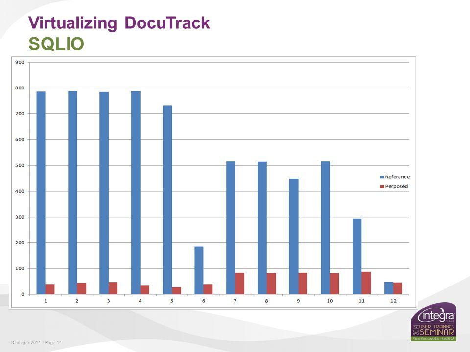 © Integra 2014 / Page 14 Virtualizing DocuTrack SQLIO