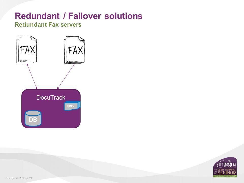 © Integra 2014 / Page 24 Redundant / Failover solutions Redundant Fax servers DocuTrack DB PDFs