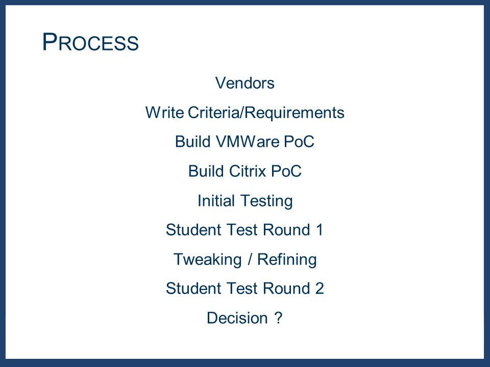 Vendors Write Criteria/Requirements Build VMWare PoC Build Citrix PoC Initial Testing Student Test Round 1 Tweaking / Refining Student Test Round 2 De