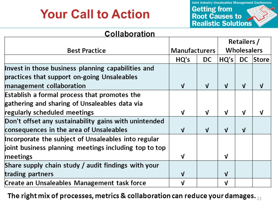 23 Your Call to Action The right mix of processes, metrics & collaboration can reduce your damages.