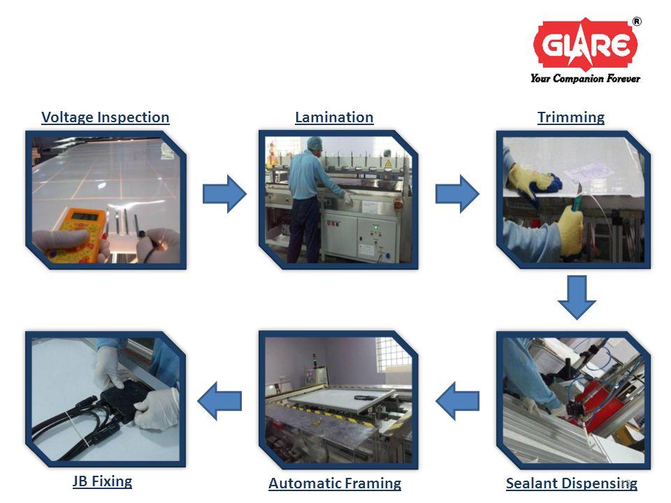 Voltage InspectionLaminationTrimming Sealant DispensingAutomatic Framing JB Fixing 18