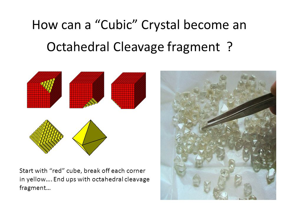 """How can a """"Cubic"""" Crystal become an Octahedral Cleavage fragment ? Start with """"red"""" cube, break off each corner in yellow…. End ups with octahedral cl"""