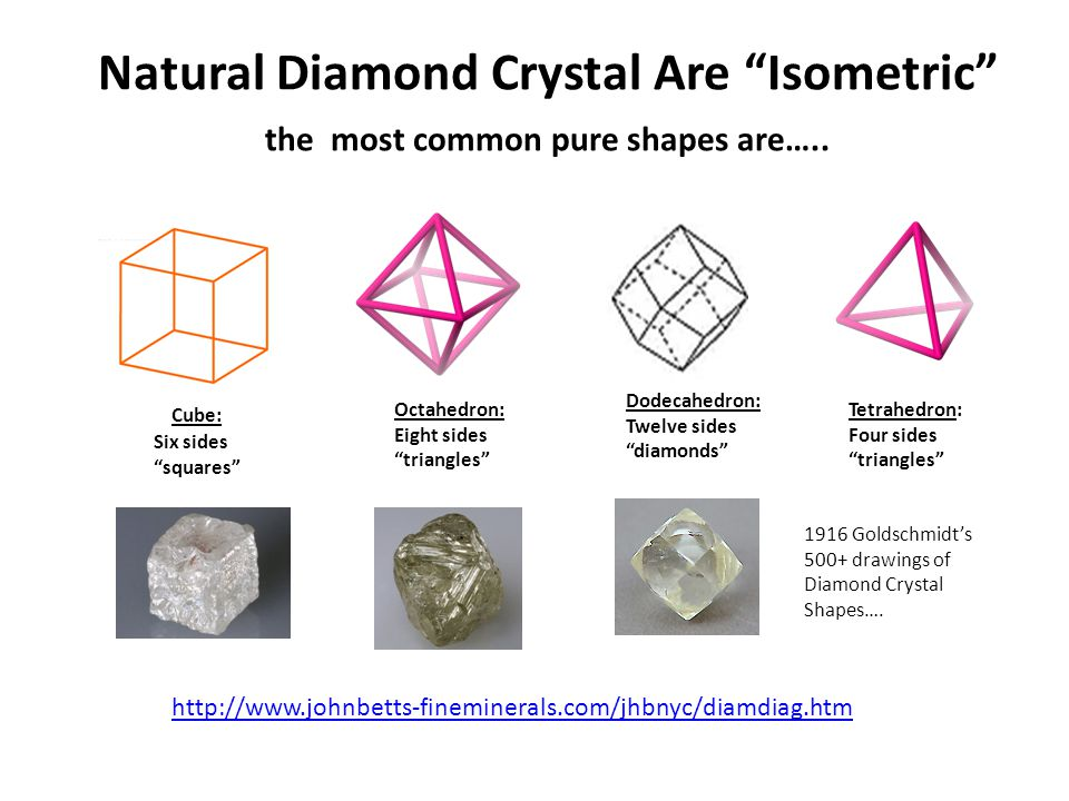 """Natural Diamond Crystal Are """"Isometric"""" the most common pure shapes are….. Cube: Six sides """"squares"""" Octahedron: Eight sides """"triangles"""" Dodecahedron:"""