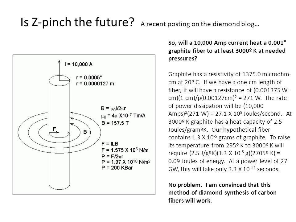 So, will a 10,000 Amp current heat a 0.001