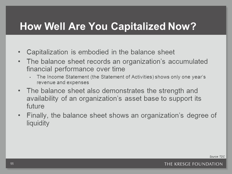 Capitalization is embodied in the balance sheet The balance sheet records an organization's accumulated financial performance over time The Income Statement (the Statement of Activities) shows only one year's revenue and expenses The balance sheet also demonstrates the strength and availability of an organization's asset base to support its future Finally, the balance sheet shows an organization's degree of liquidity How Well Are You Capitalized Now.