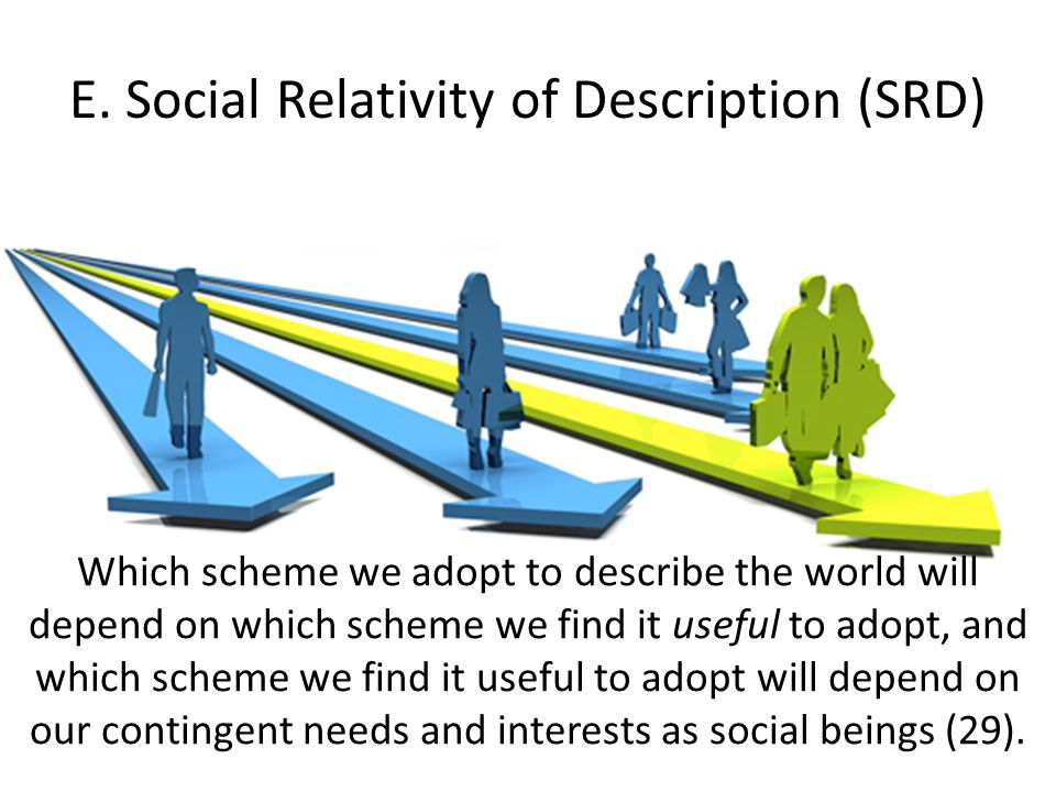 E. Social Relativity of Description (SRD) Which scheme we adopt to describe the world will depend on which scheme we find it useful to adopt, and whic