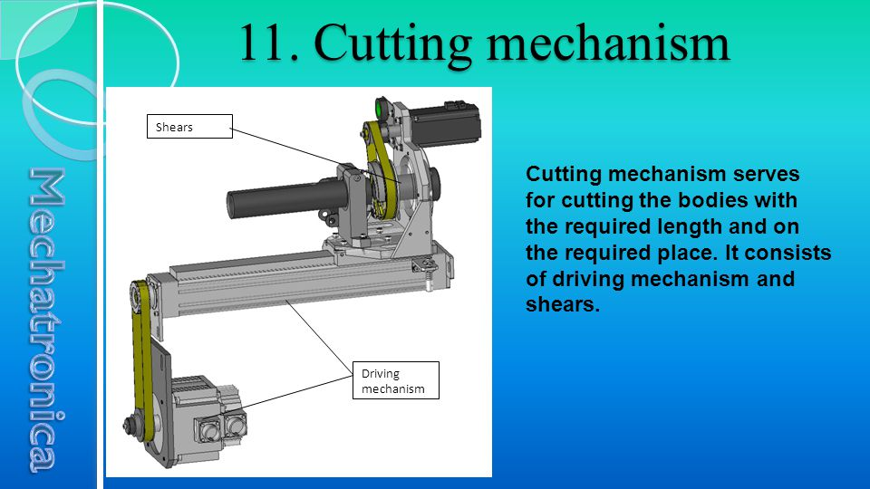 Cutting mechanism serves for cutting the bodies with the required length and on the required place.