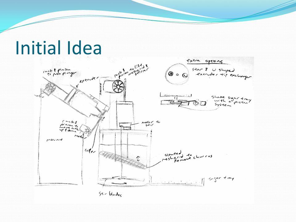 Initial Idea