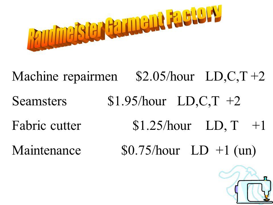 Machine repairmen $2.05/hour LD,C,T +2 Seamsters $1.95/hour LD,C,T +2 Fabric cutter $1.25/hour LD, T +1 Maintenance $0.75/hour LD +1 (un)