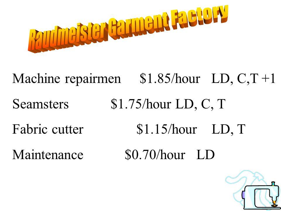 Machine repairmen $1.85/hour LD, C,T +1 Seamsters $1.75/hour LD, C, T Fabric cutter $1.15/hour LD, T Maintenance $0.70/hour LD