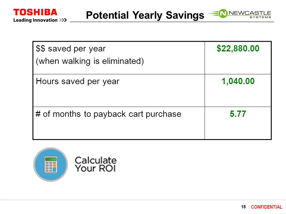 18 CONFIDENTIAL Potential Yearly Savings $$ saved per year (when walking is eliminated) $22,880.00 Hours saved per year1,040.00 # of months to payback cart purchase5.77