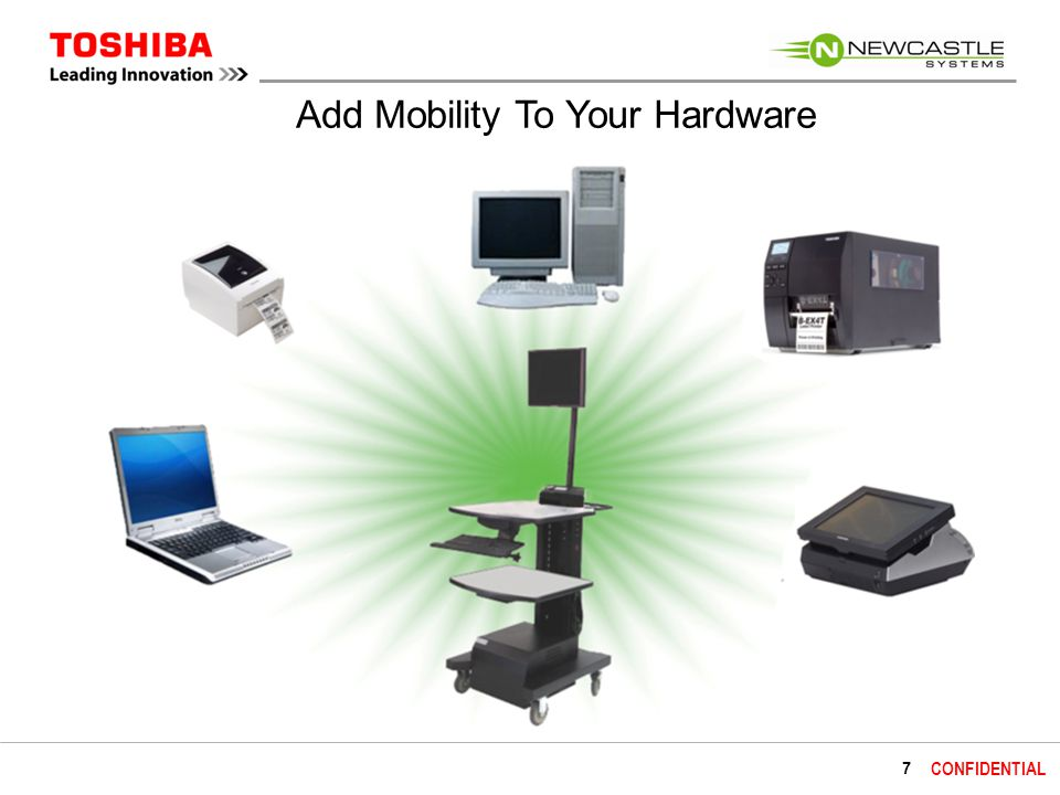 8 CONFIDENTIAL Product Portfolio Cart Series: RC Series Compact, Entry-Level Unit NB Series Mid-Range Unit PC Series Heavy-Duty Unit Toshiba Printer: BEV4D/4TBEX4T2 BEX4T1 Retail Floor: Warehouse/DC: Manufacturing: