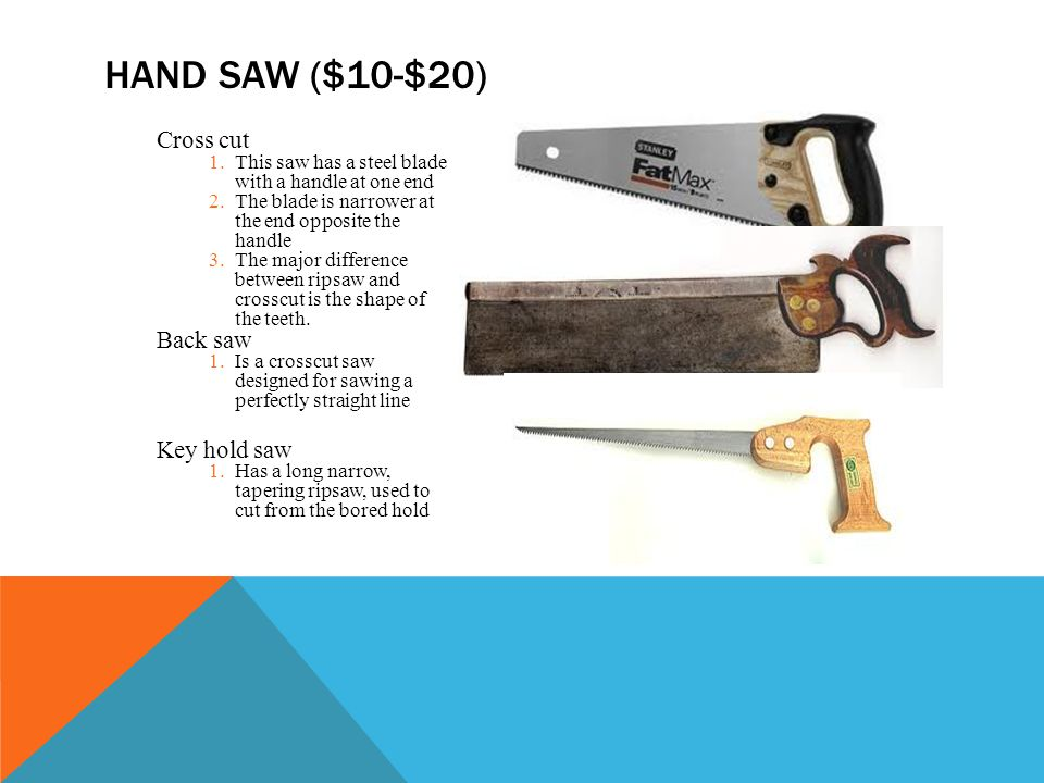 Cross cut 1.This saw has a steel blade with a handle at one end 2.The blade is narrower at the end opposite the handle 3.The major difference between ripsaw and crosscut is the shape of the teeth.