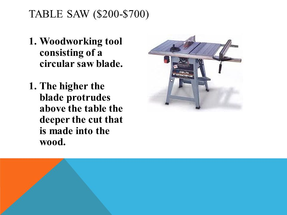 1.Woodworking tool consisting of a circular saw blade.