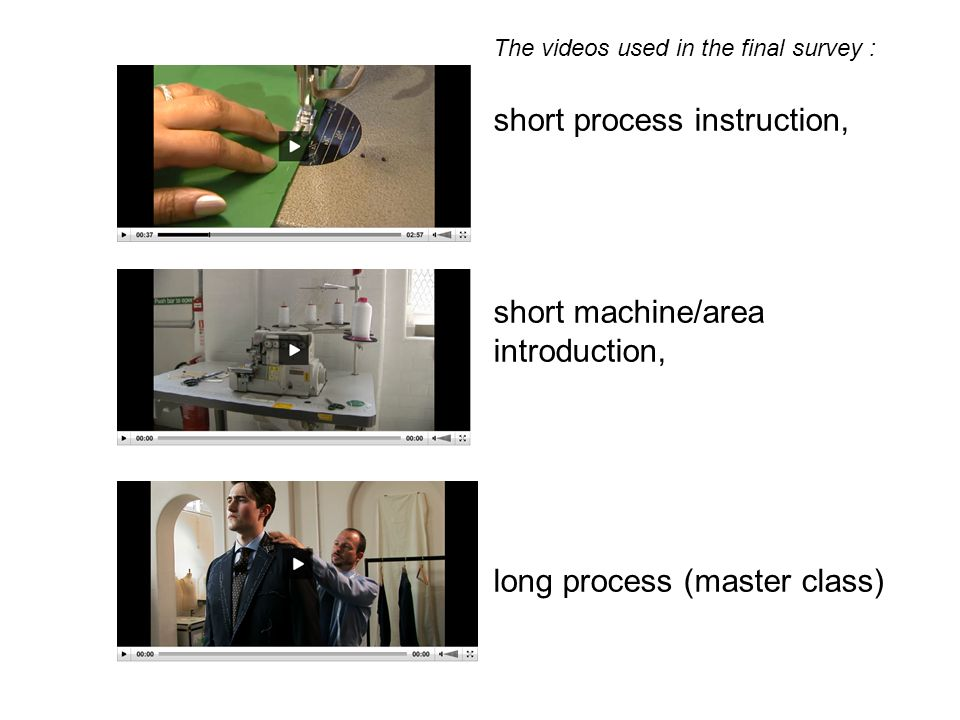 The videos used in the final survey : short process instruction, short machine/area introduction, long process (master class)