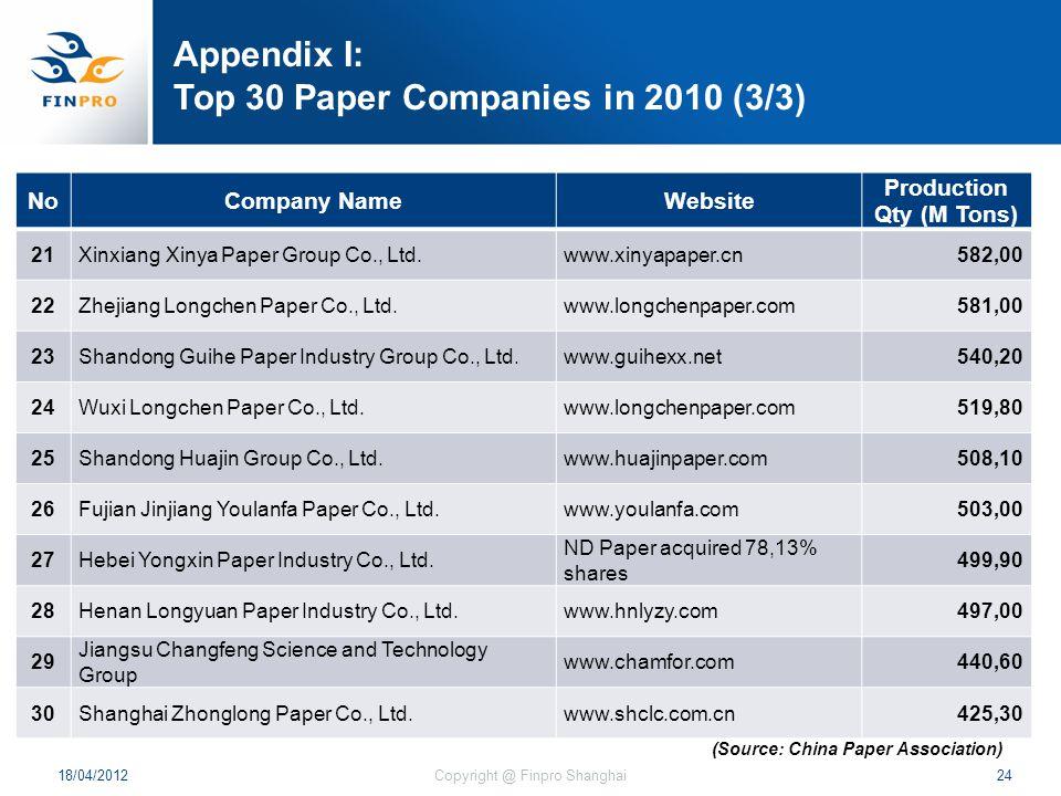 Appendix I: Top 30 Paper Companies in 2010 (3/3) NoCompany NameWebsite Production Qty (M Tons) 21Xinxiang Xinya Paper Group Co., Ltd. www.xinyapaper.c