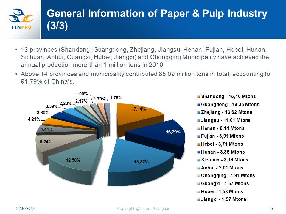 General Information of Paper & Pulp Industry (3/3) 13 provinces (Shandong, Guangdong, Zhejiang, Jiangsu, Henan, Fujian, Hebei, Hunan, Sichuan, Anhui,