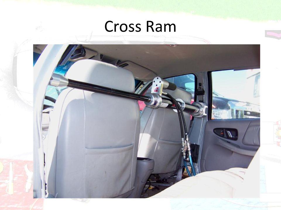 Cross Ram