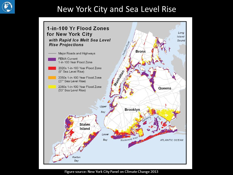 New York City and Sea Level Rise Figure source: New York City Panel on Climate Change 2013