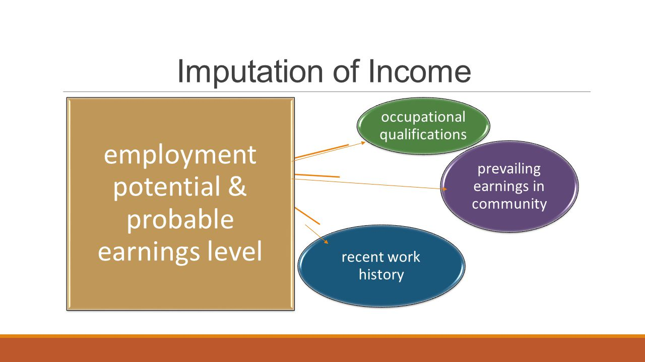 Imputation of Income recent work history occupational qualifications prevailing earnings in community employment potential & probable earnings level