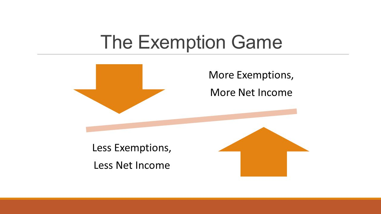 The Exemption Game More Exemptions, More Net Income Less Exemptions, Less Net Income