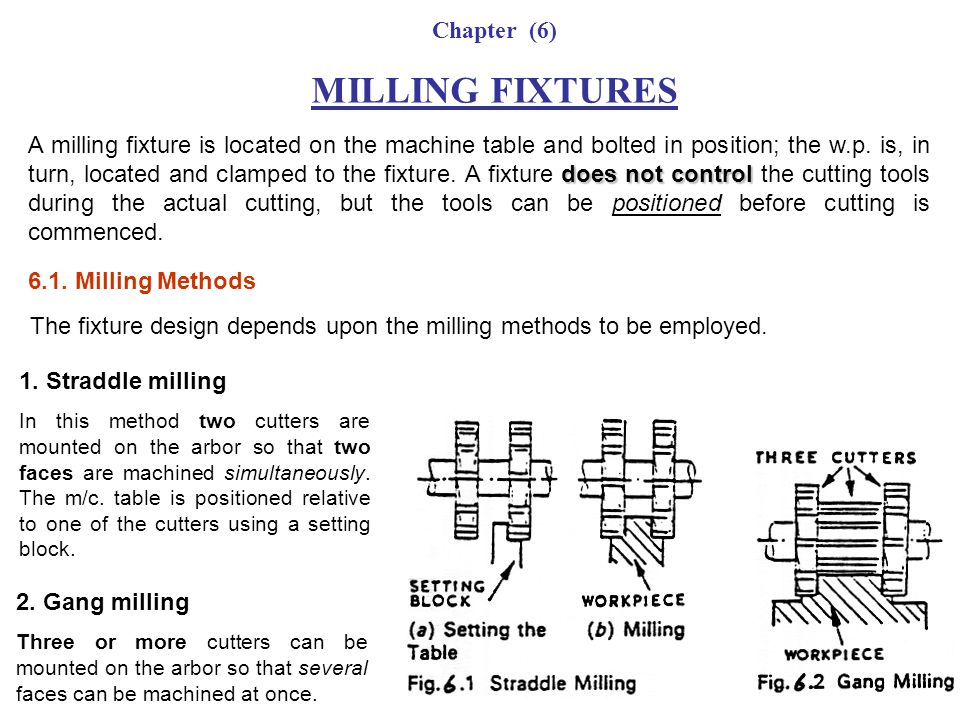 Chapter (6) MILLING FIXTURES does not control A milling fixture is located on the machine table and bolted in position; the w.p.
