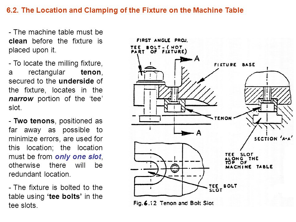 6.3.Workpiece Location - The w.p. must be located on the fixture base.