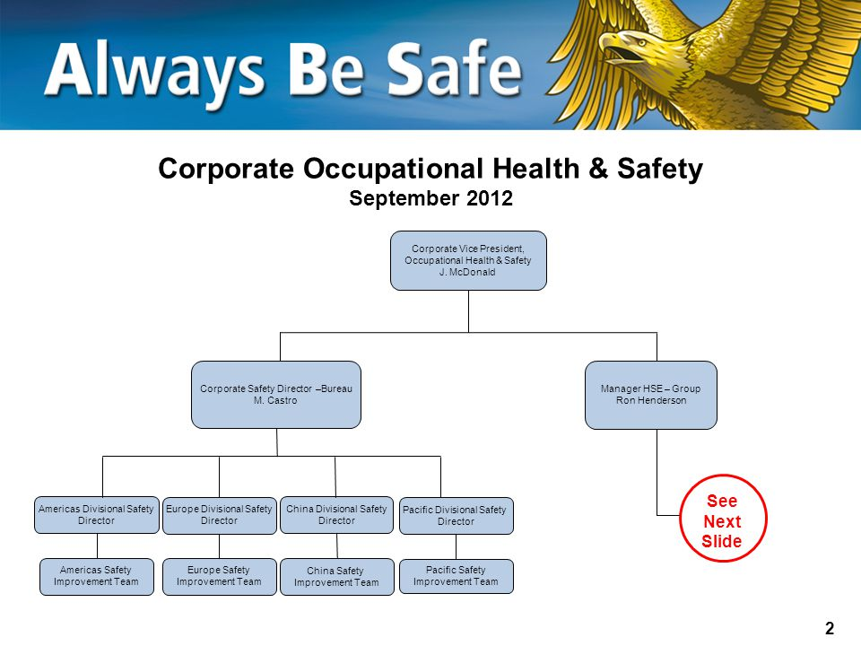 2 Corporate Occupational Health & Safety September 2012 Pacific Safety Improvement Team Corporate Safety Director –Bureau M.