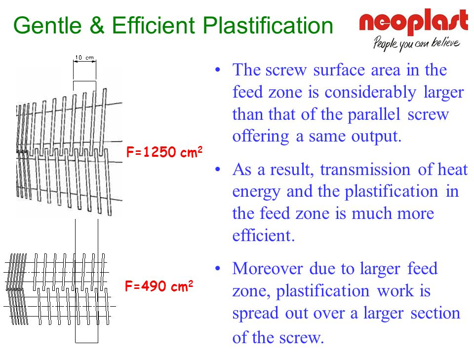 In other words, A Conical 45mm extruder can match the output of a 65 mm parallel model, the intake section has the surface area and gentle plasticizin