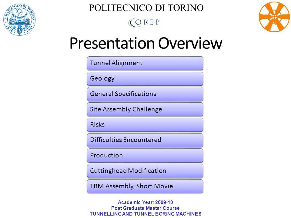 Academic Year: 2009-10 Post Graduate Master Course TUNNELLING AND TUNNEL BORING MACHINES POLITECNICO DI TORINO Original vs.