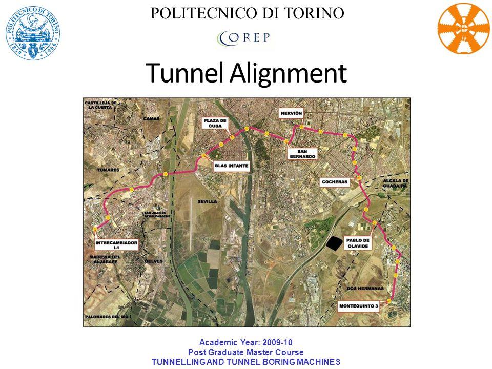 Academic Year: 2009-10 Post Graduate Master Course TUNNELLING AND TUNNEL BORING MACHINES POLITECNICO DI TORINO Tunnel Alignment