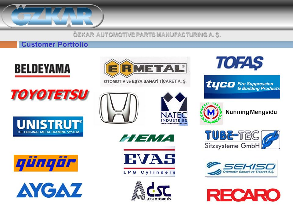 Customer Portfolio ÖZKAR AUTOMOTIVE PARTS MANUFACTURING A. Ş. Nanning Mengsida