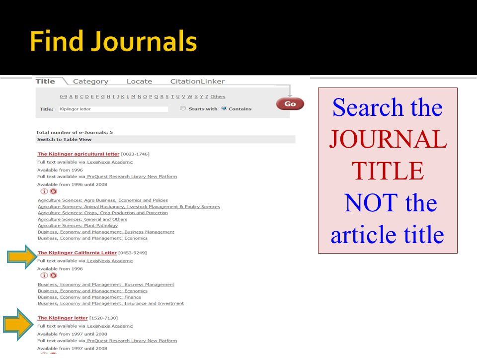 Search the JOURNAL TITLE NOT the article title
