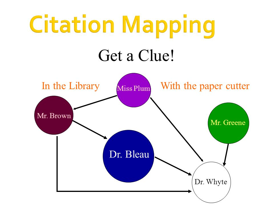 Citation Mapping Miss Plum Mr. BrownDr. Whyte Dr.