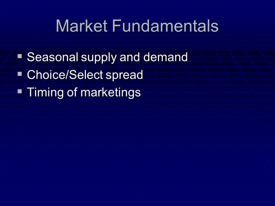Market Fundamentals  Seasonal supply and demand  Choice/Select spread  Timing of marketings