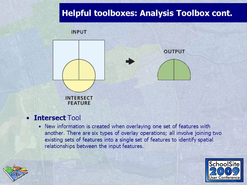 Helpful toolboxes: Analysis Toolbox cont.