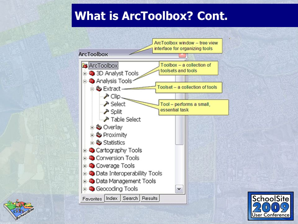 What is ArcToolbox Cont.