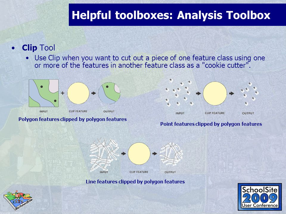 Helpful toolboxes: Analysis Toolbox Clip Tool Use Clip when you want to cut out a piece of one feature class using one or more of the features in another feature class as a cookie cutter .