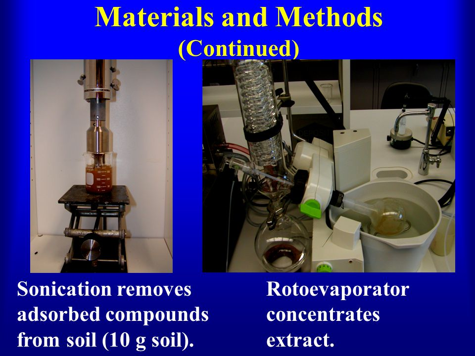 Sonication removes adsorbed compounds from soil (10 g soil). Rotoevaporator concentrates extract.