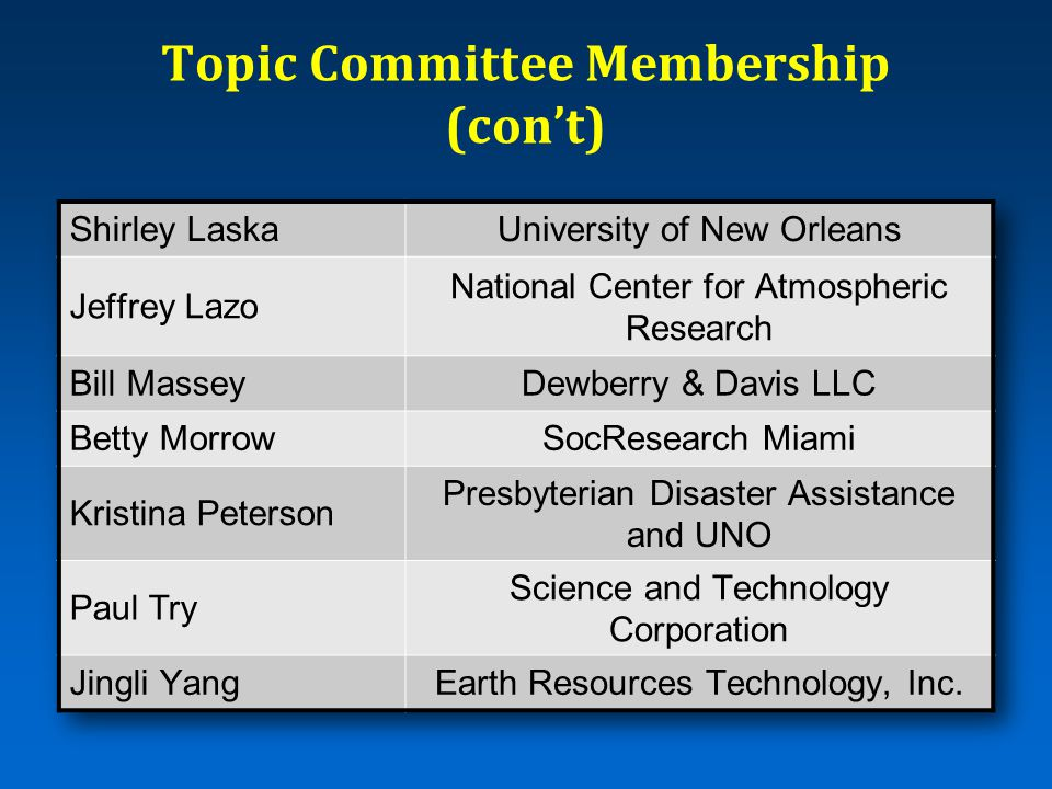 Topic Committee Membership (con't)