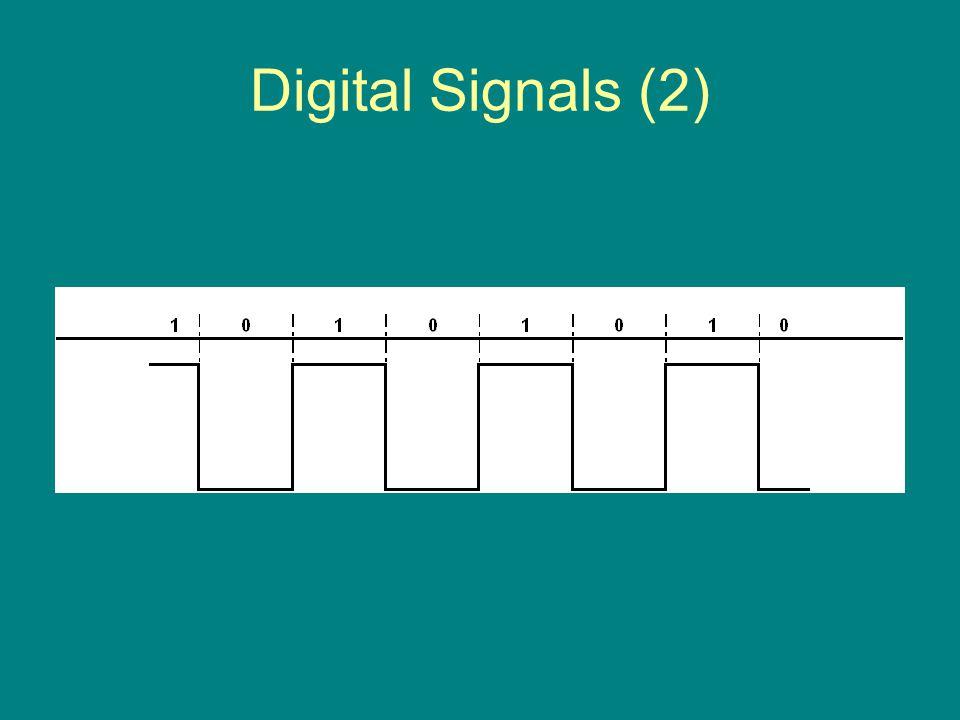 Digital Signals (2)