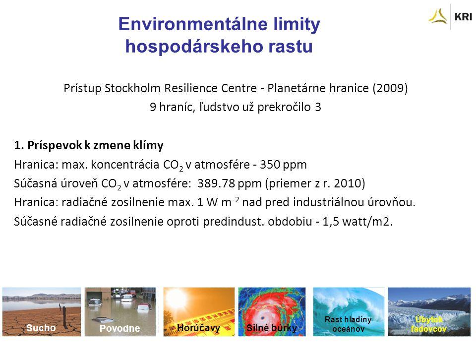 Prístup Stockholm Resilience Centre - Planetárne hranice (2009) 9 hraníc, ľudstvo už prekročilo 3 1.