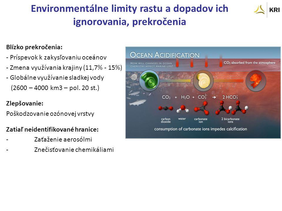 Blízko prekročenia: - Príspevok k zakysľovaniu oceánov - Zmena využívania krajiny (11,7% - 15%) - Globálne využívanie sladkej vody (2600 – 4000 km3 – pol.