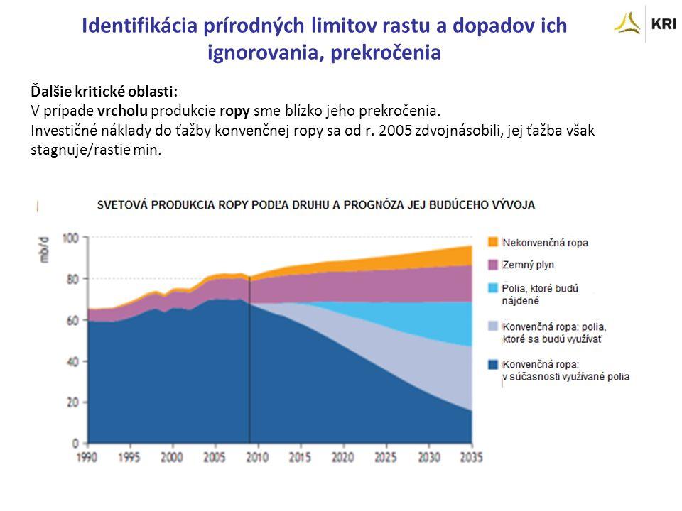 Ďalšie kritické oblasti: V prípade vrcholu produkcie ropy sme blízko jeho prekročenia.
