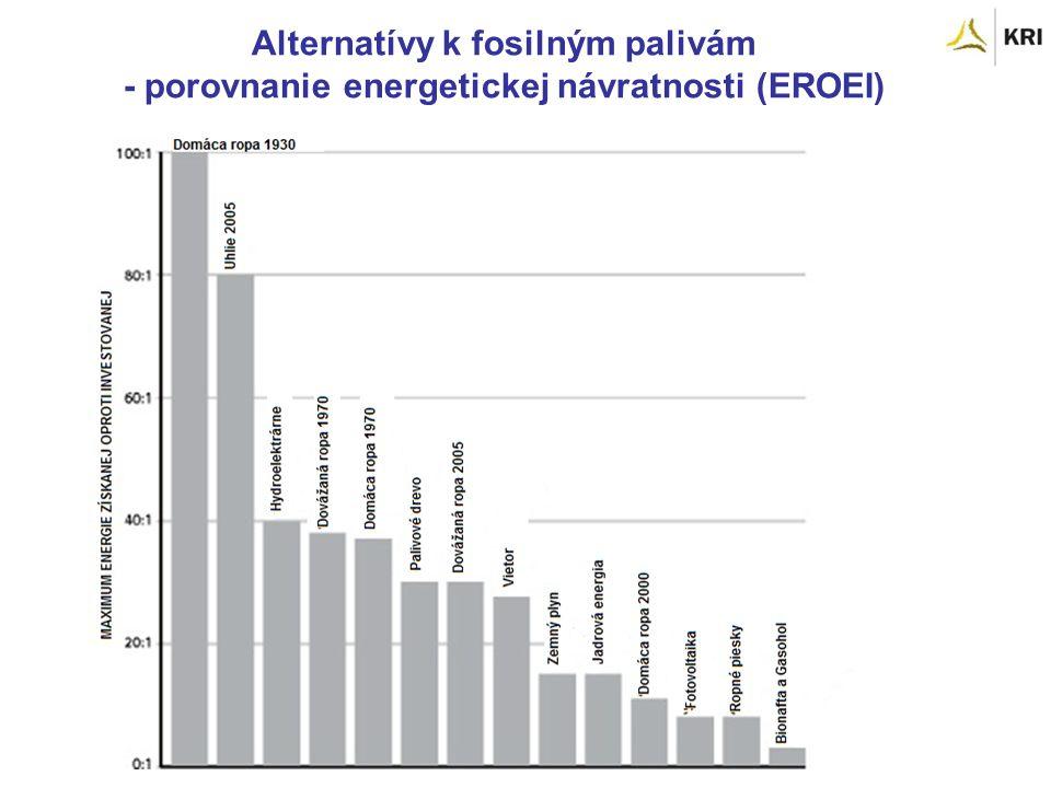 Alternatívy k fosilným palivám - porovnanie energetickej návratnosti (EROEI)